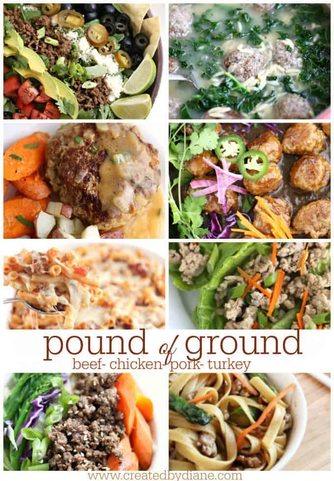 Pound Of Ground Beef Chicken Pork Turkey Created By Diane
