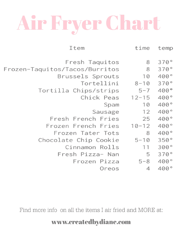 air fryer time and temperature chart from www.createdbydiane.com