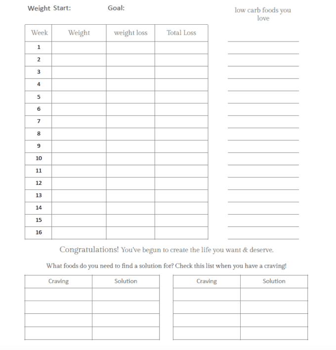 goal sheet for low carb eating