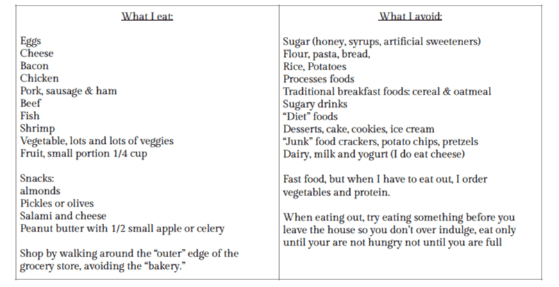 eating low carb and what to avoid